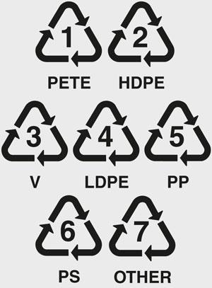 Plastic-Symbol