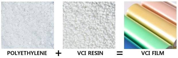 VCI Resin