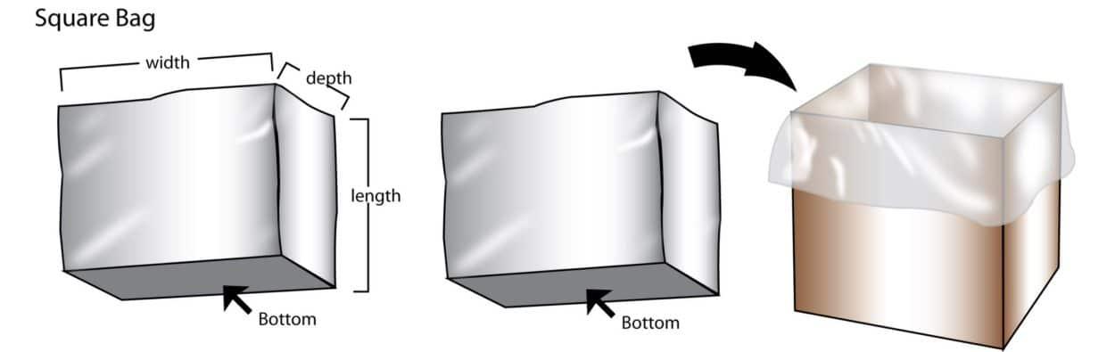 ถุงกันสนิมน๊อต-สกรู Nuts & Screws Corrosion Protection
